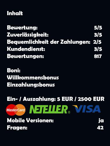 lll▷ GGBet Casino Testbericht ✅ Bonus Code ohne Einzahlung